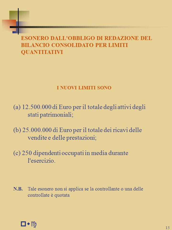 ESONERO DALL OBBLIGO DI REDAZIONE DEL BILANCIO CONSOLIDATO PER LIMITI QUANTITATIVI
