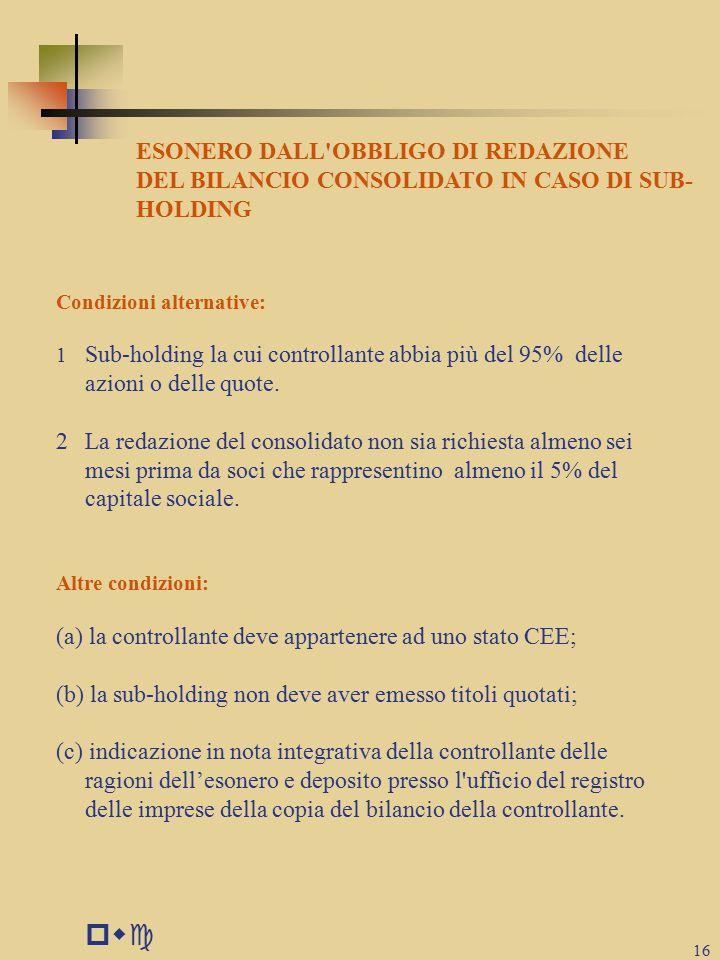 pwc ESONERO DALL OBBLIGO DI REDAZIONE