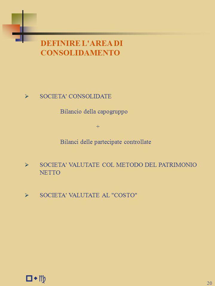 pwc DEFINIRE L AREA DI CONSOLIDAMENTO SOCIETA CONSOLIDATE