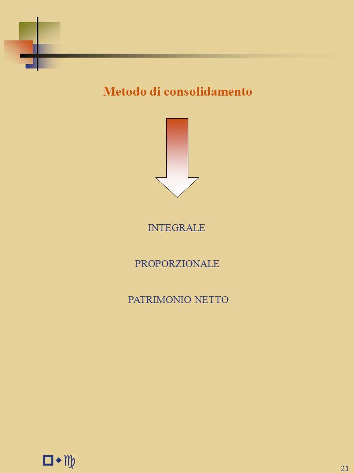 Metodo di consolidamento