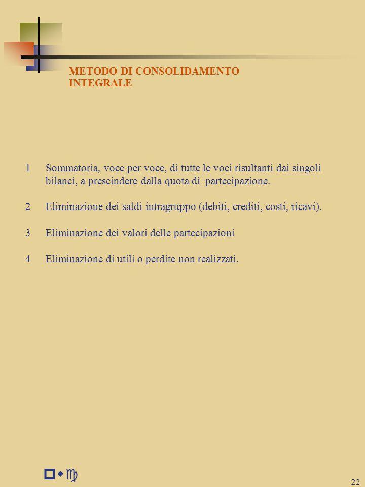 pwc METODO DI CONSOLIDAMENTO INTEGRALE