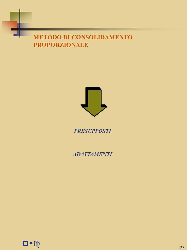 METODO DI CONSOLIDAMENTO PROPORZIONALE