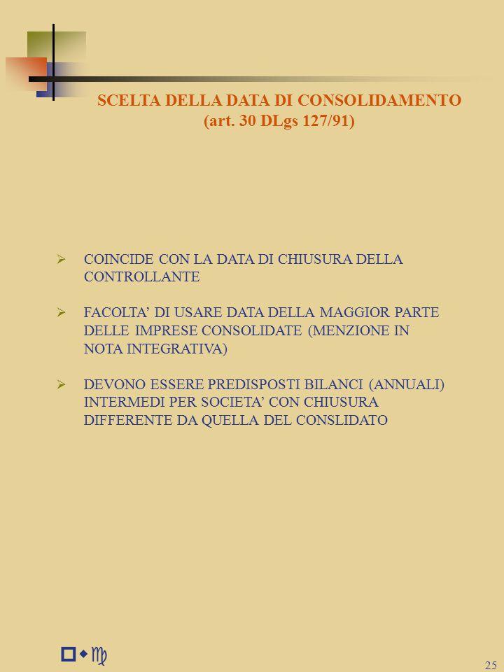SCELTA DELLA DATA DI CONSOLIDAMENTO