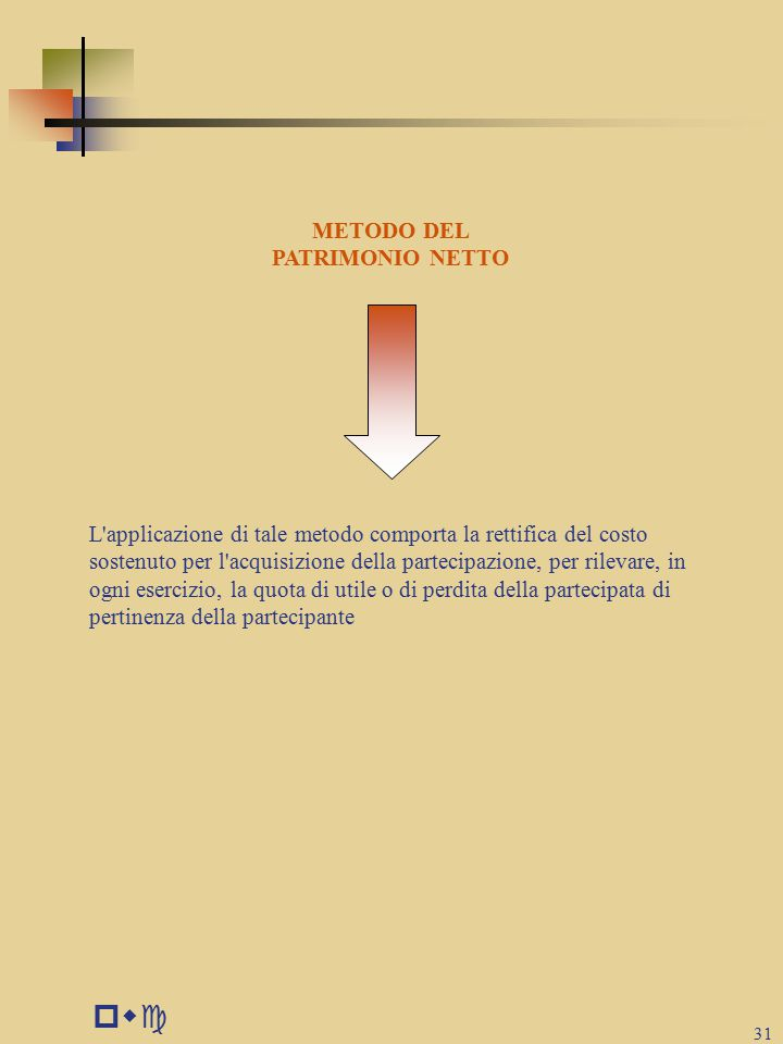 METODO DEL PATRIMONIO NETTO