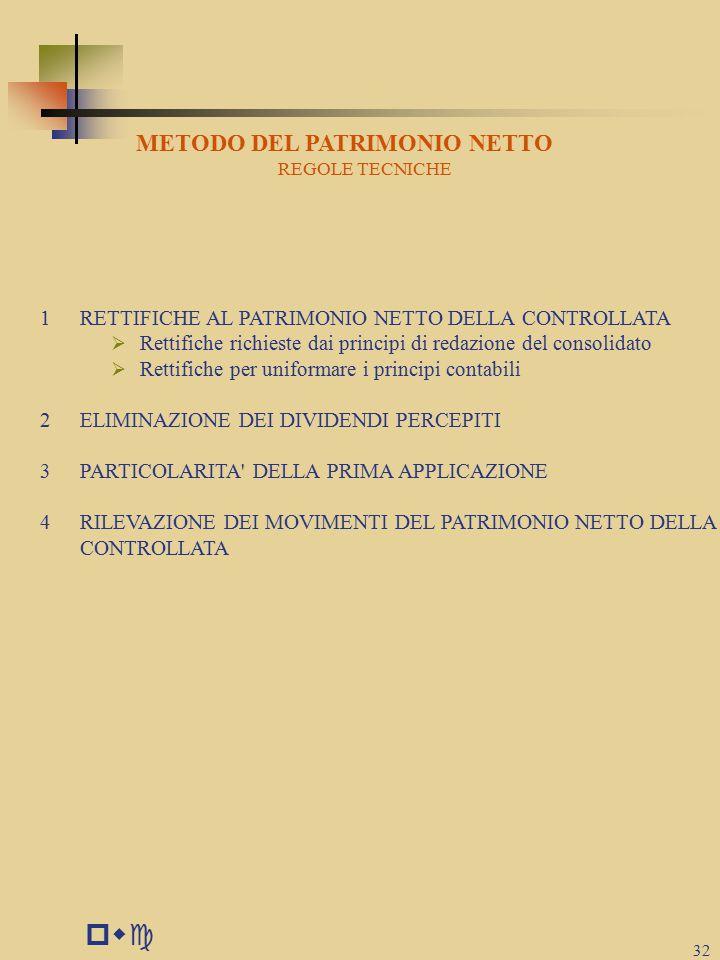 pwc METODO DEL PATRIMONIO NETTO