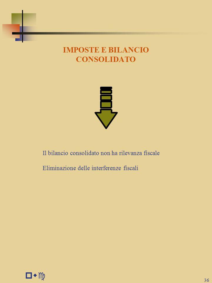 IMPOSTE E BILANCIO CONSOLIDATO