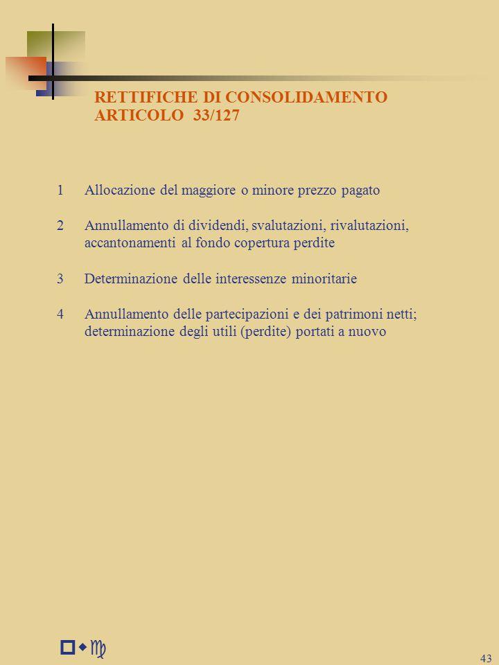 pwc RETTIFICHE DI CONSOLIDAMENTO ARTICOLO 33/127