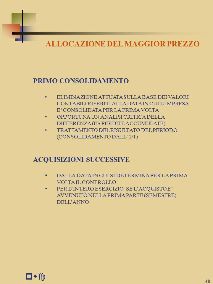 pwc ALLOCAZIONE DEL MAGGIOR PREZZO PRIMO CONSOLIDAMENTO