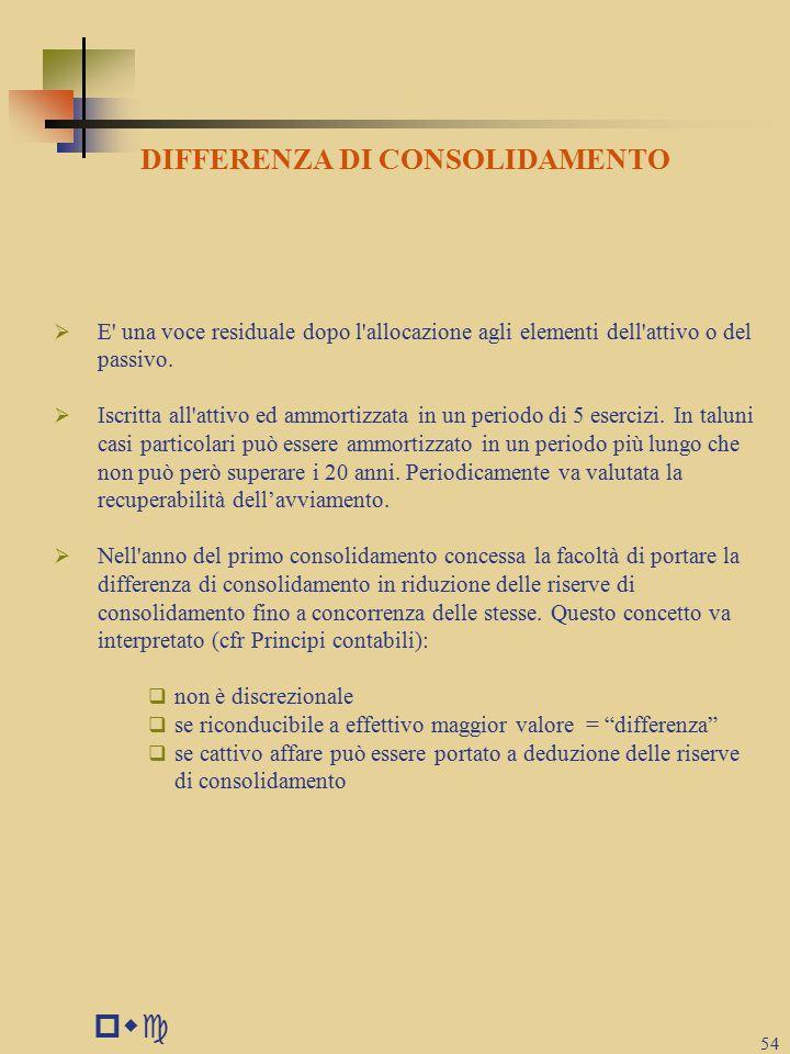 pwc DIFFERENZA DI CONSOLIDAMENTO