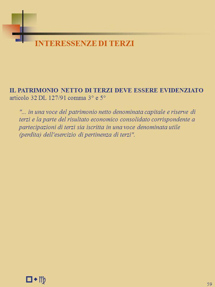 pwc INTERESSENZE DI TERZI
