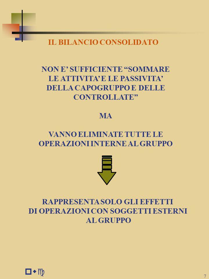 pwc IL BILANCIO CONSOLIDATO