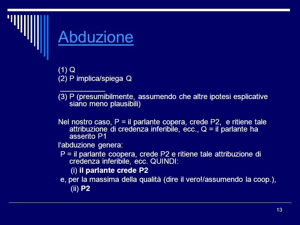 Abduzione (1) Q (2) P implica/spiega Q ___________