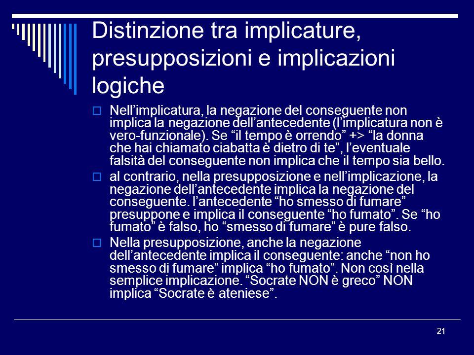 Distinzione tra implicature, presupposizioni e implicazioni logiche