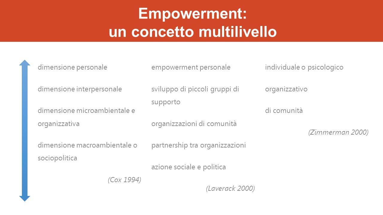 Empowerment: un concetto multilivello