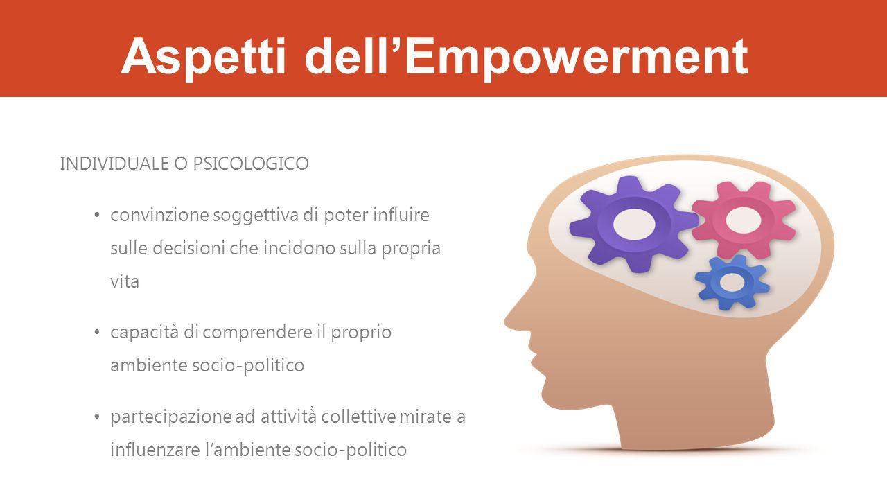 Aspetti dell'Empowerment