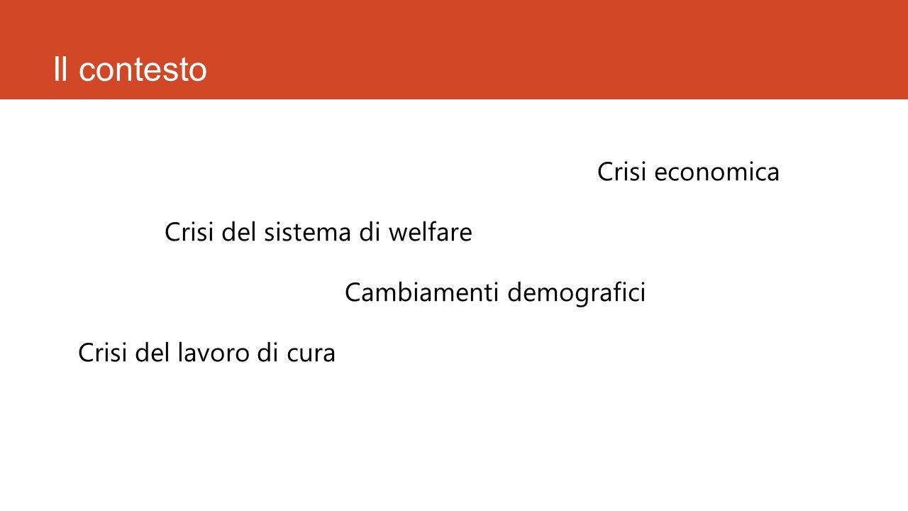 Il contesto Crisi economica Crisi del sistema di welfare