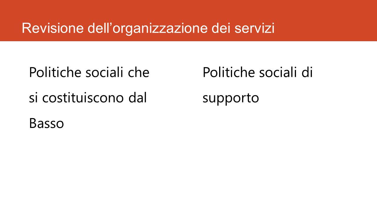 Revisione dell'organizzazione dei servizi