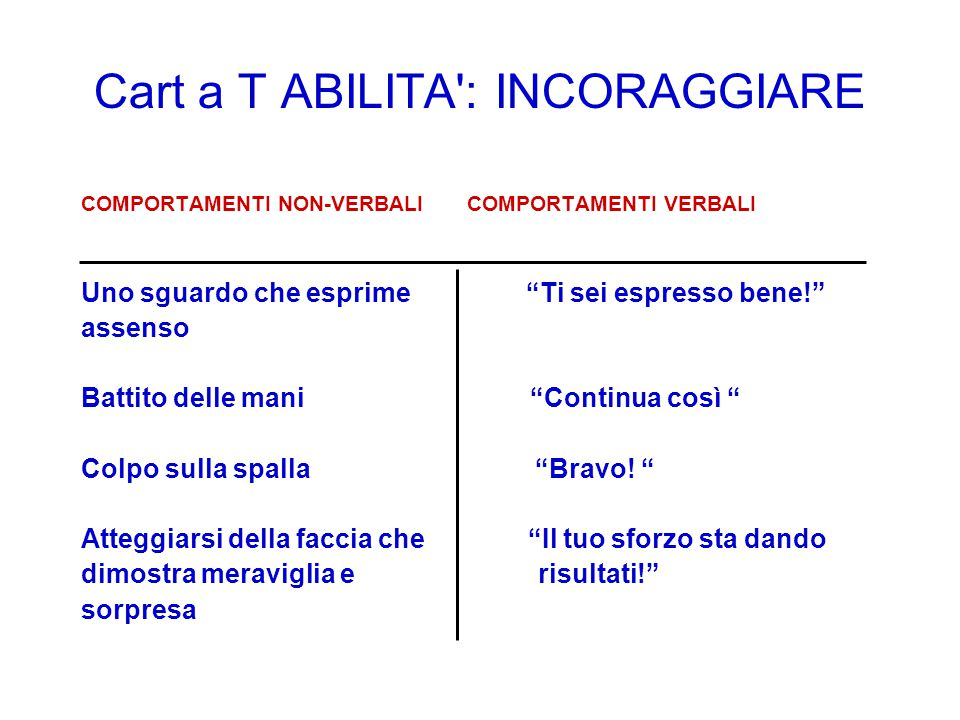 Cart a T ABILITA : INCORAGGIARE