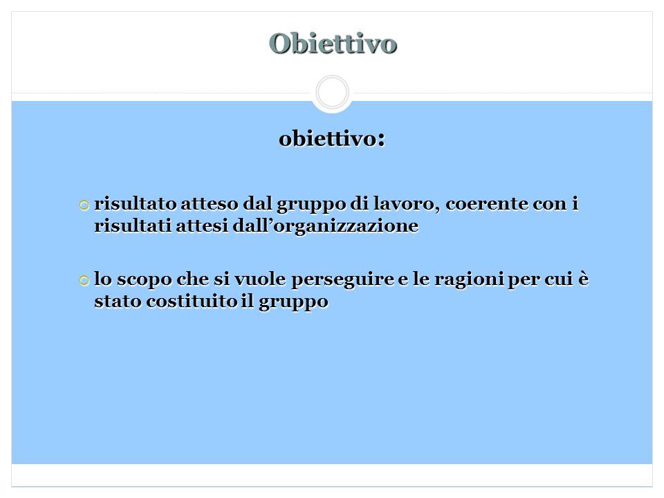 Obiettivo obiettivo: risultato atteso dal gruppo di lavoro, coerente con i risultati attesi dall'organizzazione.