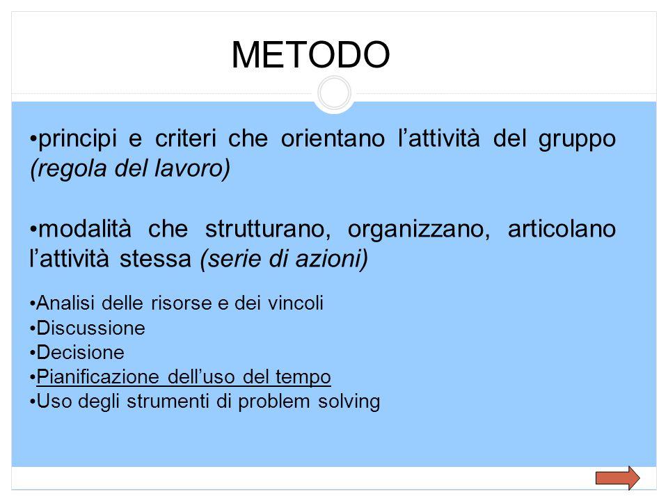 METODO principi e criteri che orientano l'attività del gruppo (regola del lavoro)