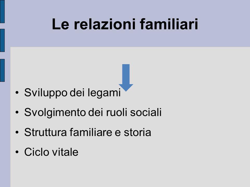 Le relazioni familiari