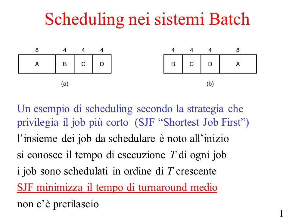 Scheduling nei sistemi Batch