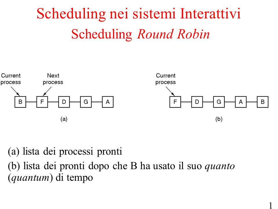Scheduling nei sistemi Interattivi Scheduling Round Robin