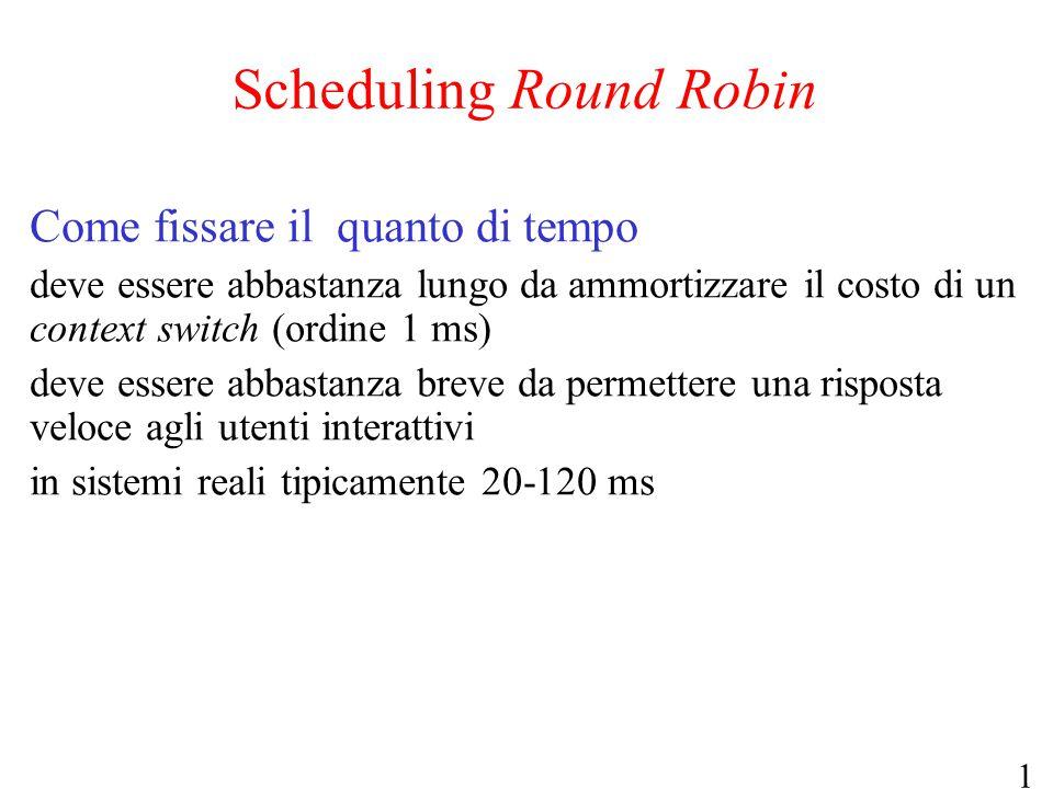 Scheduling Round Robin