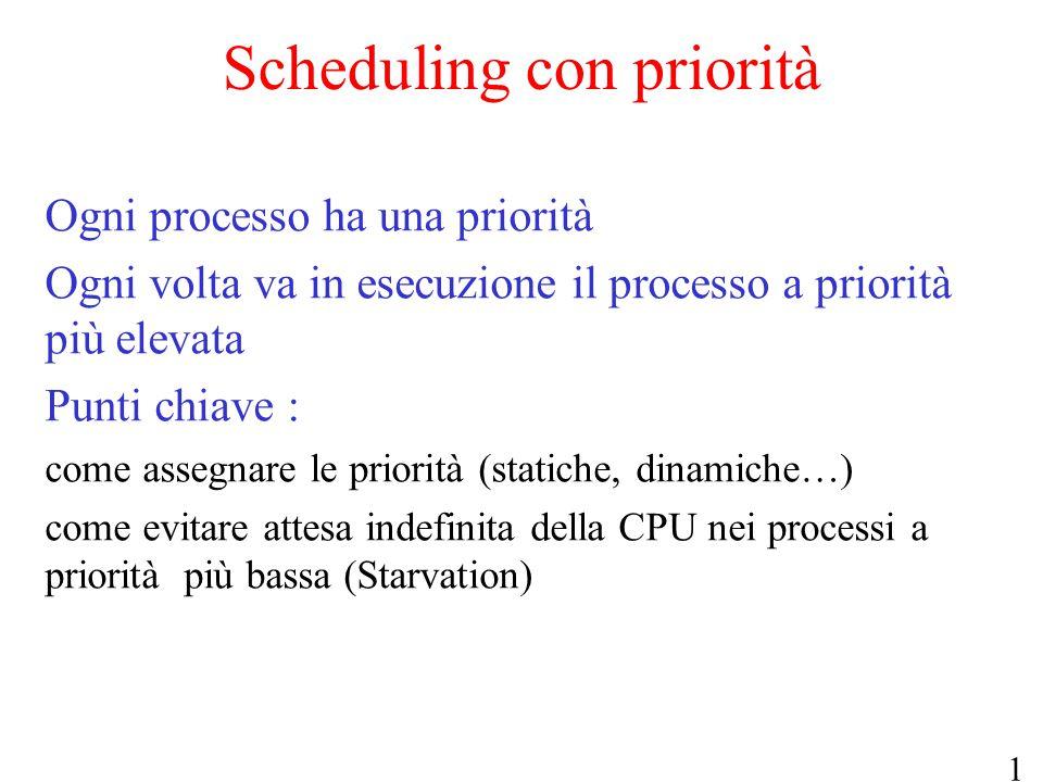 Scheduling con priorità