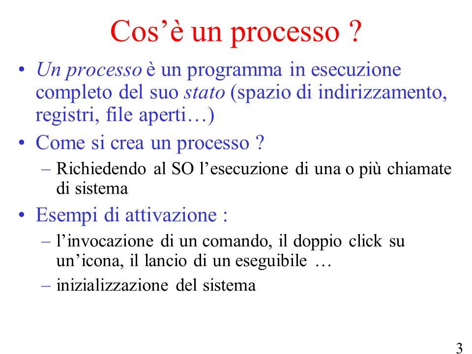 Cos'è un processo Un processo è un programma in esecuzione completo del suo stato (spazio di indirizzamento, registri, file aperti…)