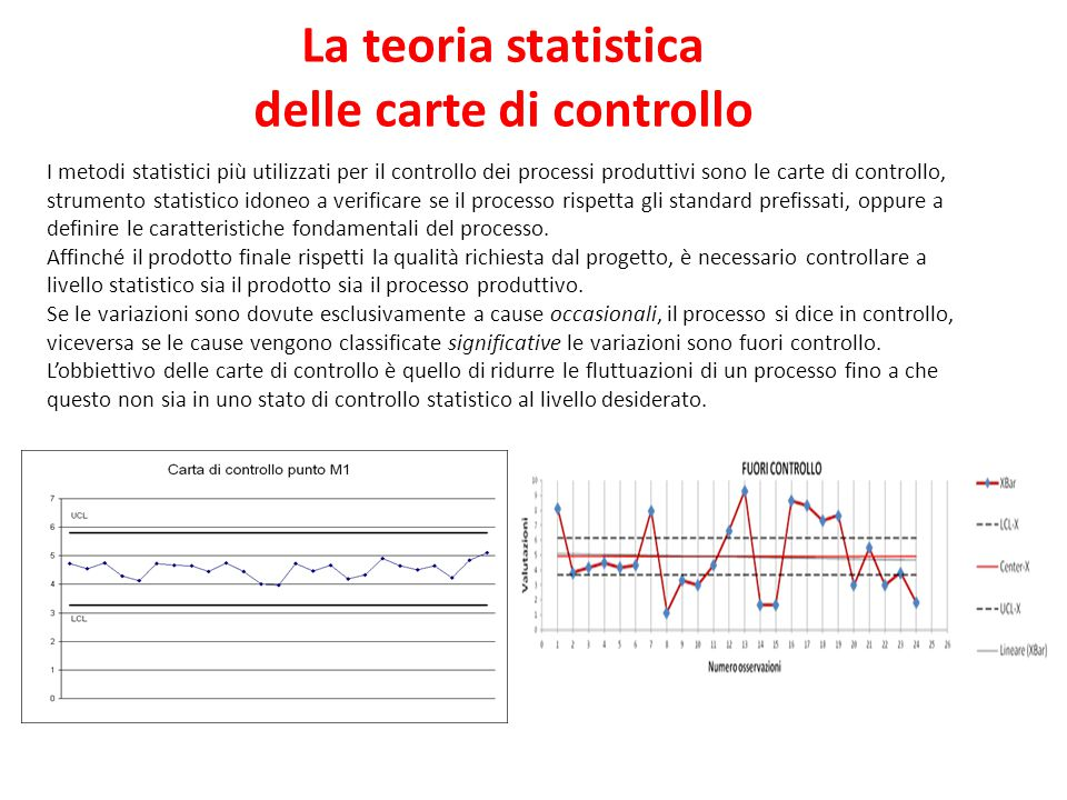 La teoria statistica delle carte di controllo