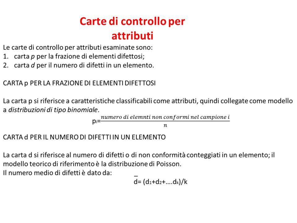 Carte di controllo per attributi