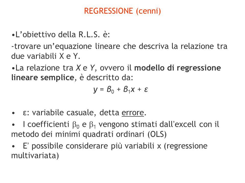 REGRESSIONE (cenni) L'obiettivo della R.L.S. è: trovare un'equazione lineare che descriva la relazione tra due variabili X e Y.