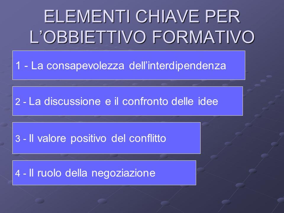 ELEMENTI CHIAVE PER L'OBBIETTIVO FORMATIVO