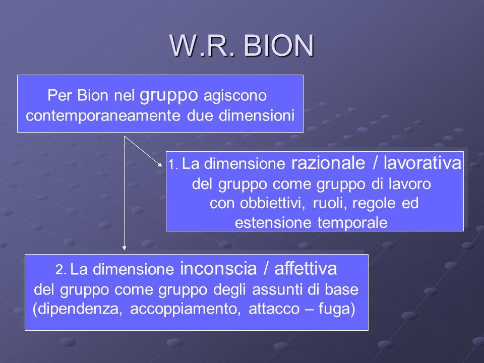 W.R. BION Per Bion nel gruppo agiscono