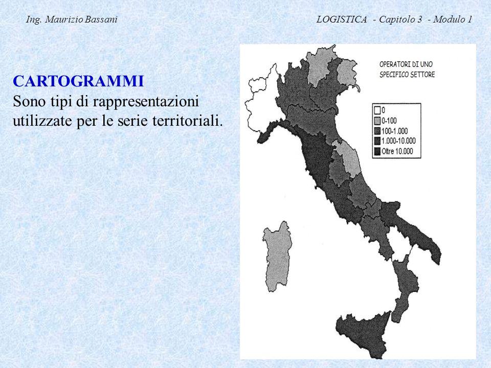 Ing. Maurizio Bassani LOGISTICA - Capitolo 3 - Modulo 1
