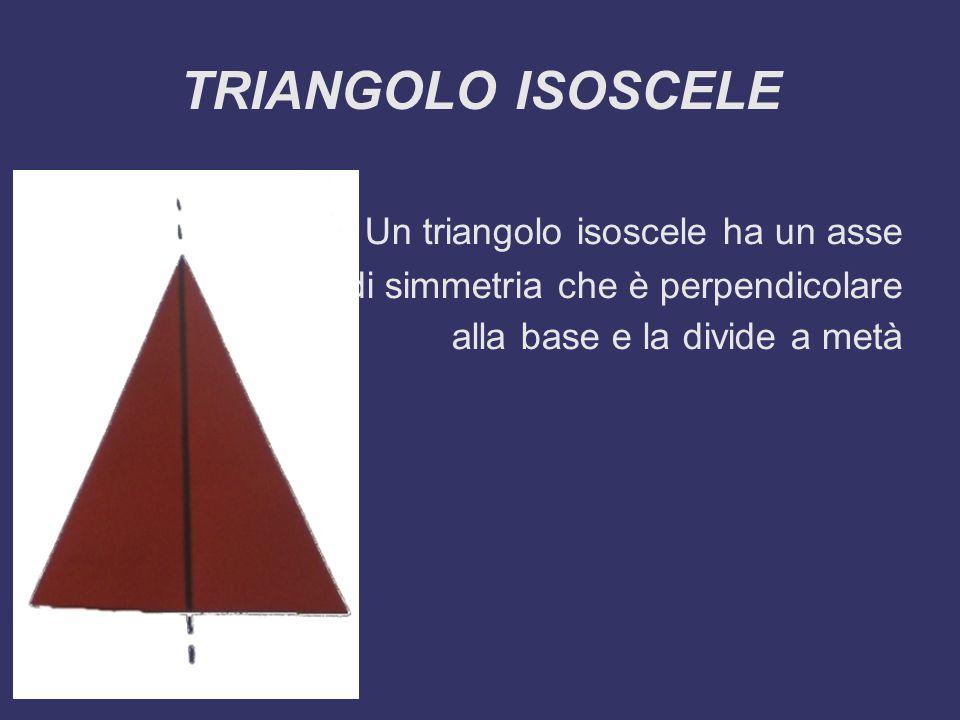 TRIANGOLO ISOSCELE Un triangolo isoscele ha un asse