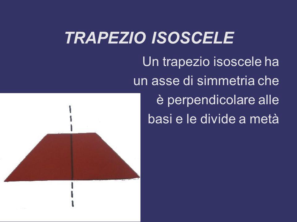 TRAPEZIO ISOSCELE Un trapezio isoscele ha un asse di simmetria che