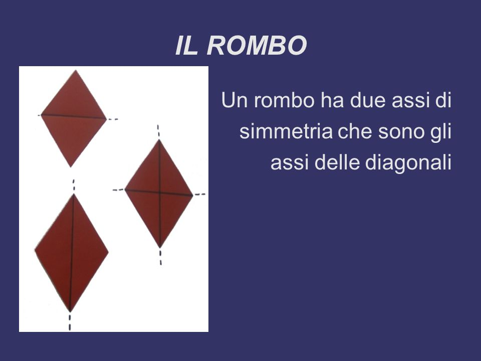 IL ROMBO Un rombo ha due assi di simmetria che sono gli