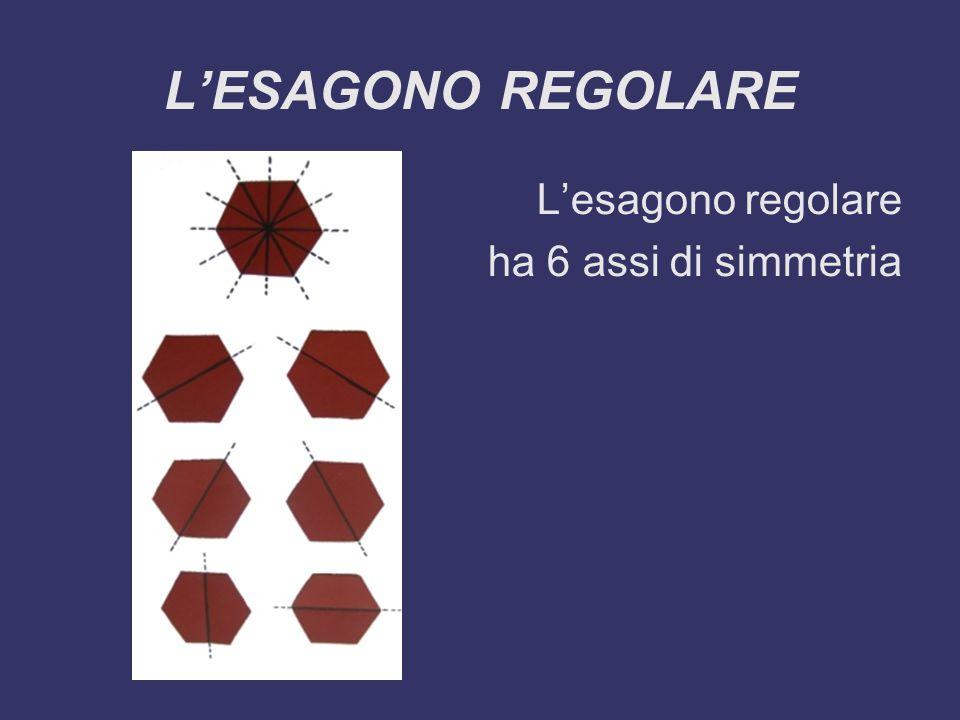 L'ESAGONO REGOLARE L'esagono regolare ha 6 assi di simmetria