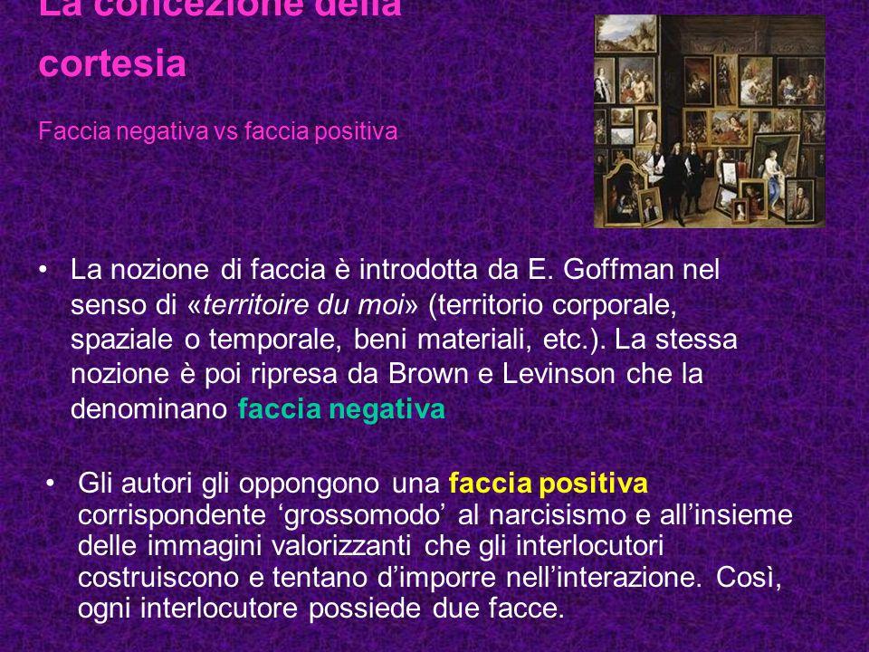 La concezione della cortesia Faccia negativa vs faccia positiva