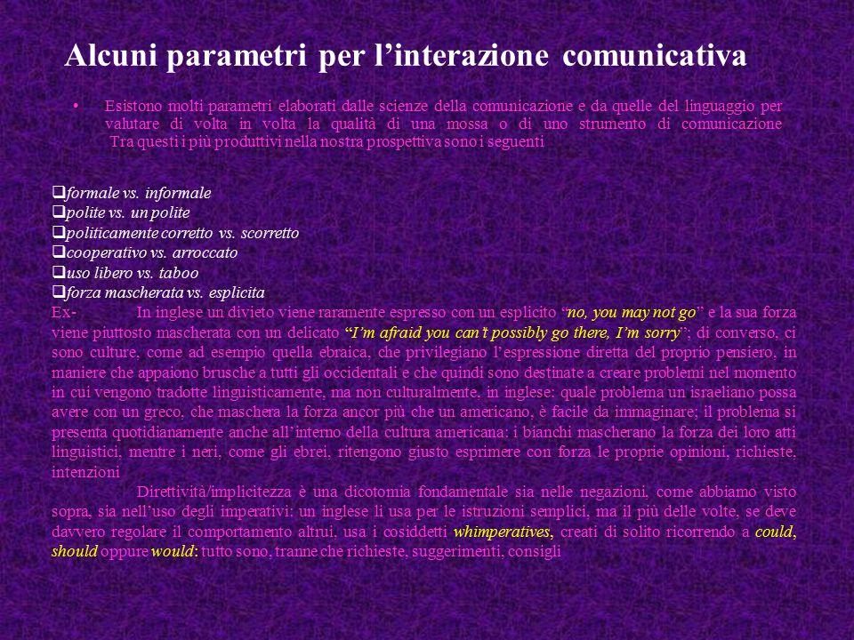 Alcuni parametri per l'interazione comunicativa