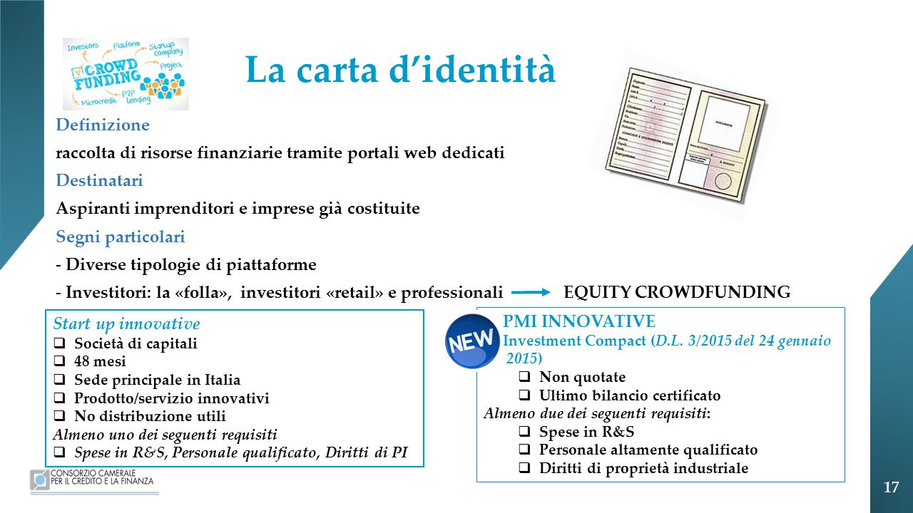 La carta d'identità Definizione