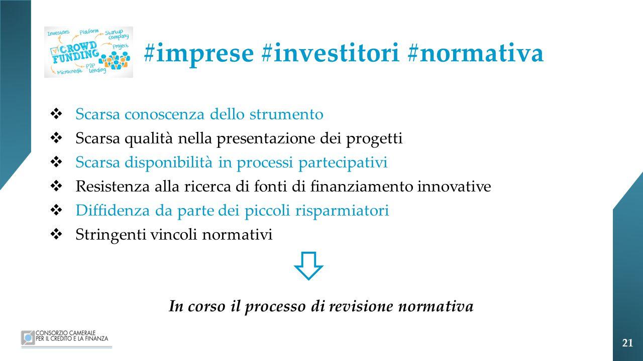 #imprese #investitori #normativa