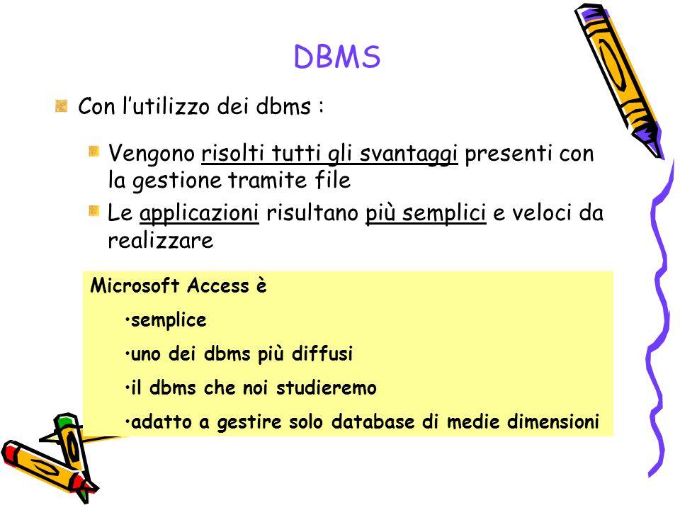 DBMS Con l'utilizzo dei dbms :
