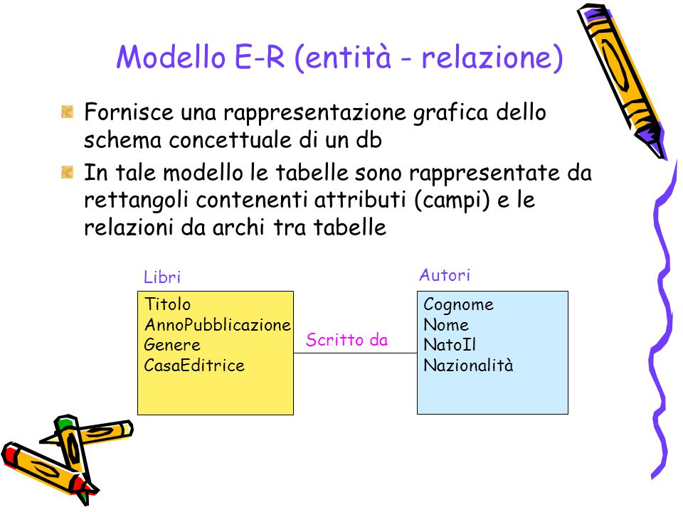 Modello E-R (entità - relazione)