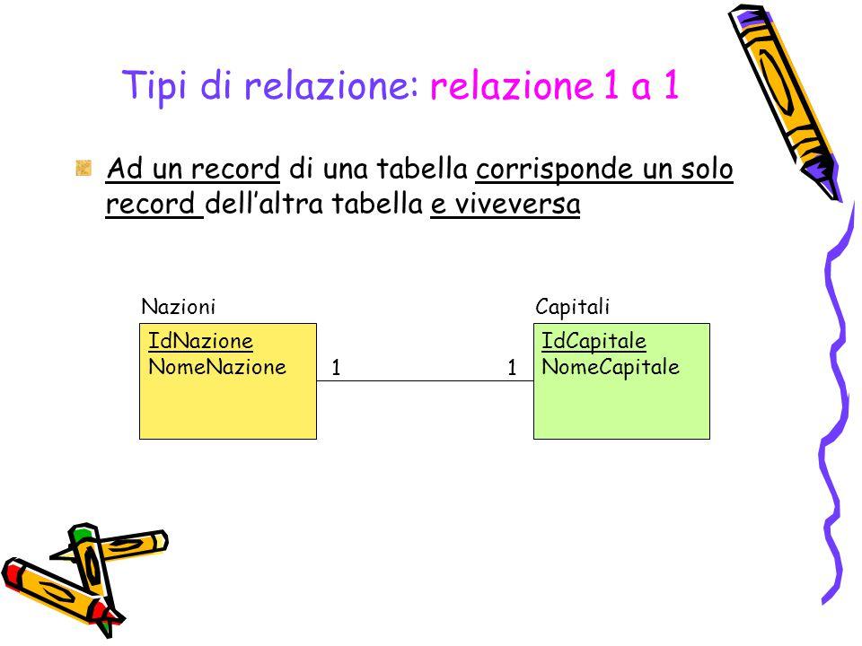 Tipi di relazione: relazione 1 a 1