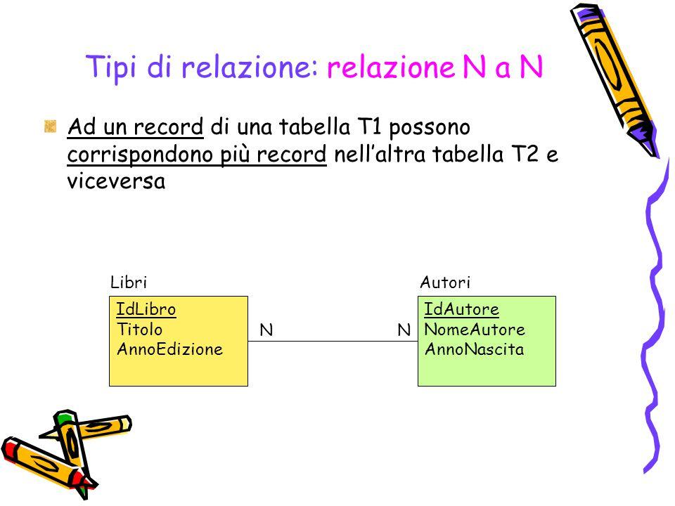 Tipi di relazione: relazione N a N