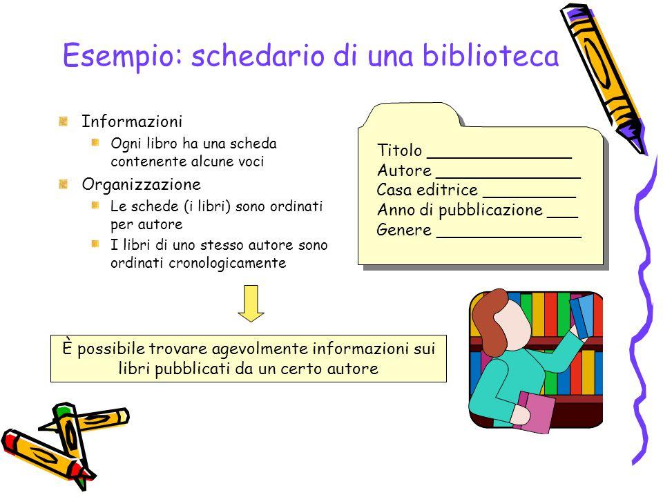 Esempio: schedario di una biblioteca