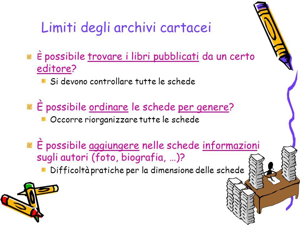 Limiti degli archivi cartacei